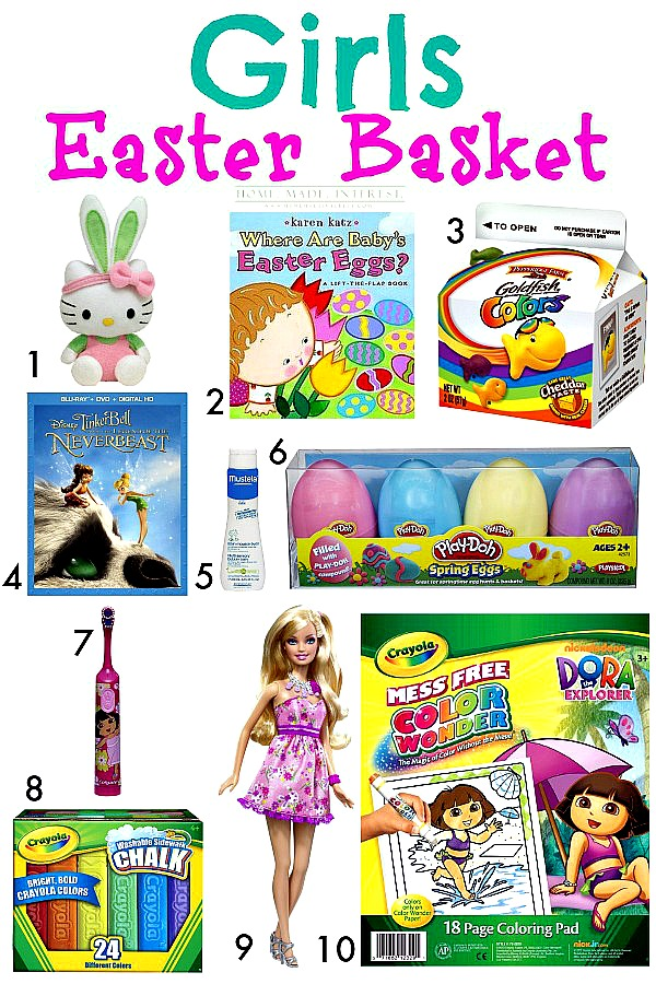 Kids easter basket ideas for little boys girls home made be prepared this easter by having all your kids easter baskets done early filled negle