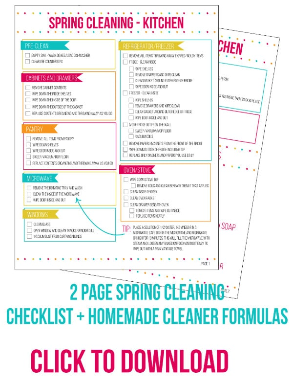 Kitchen Spring Cleaning Checklist  Home Made Interest